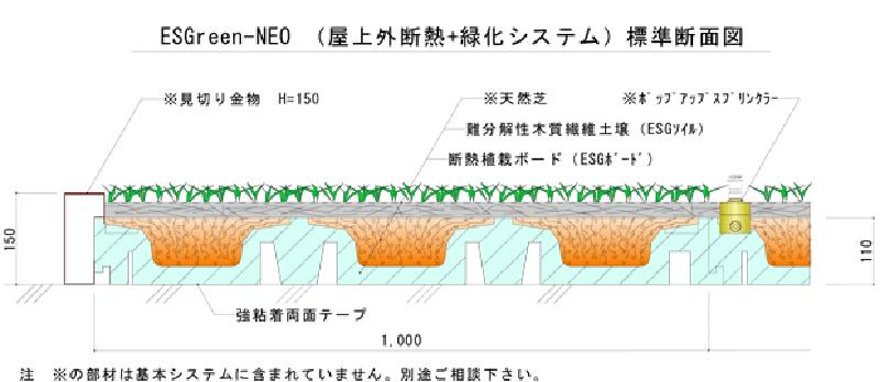 エスグリーン・ネオ標準断面図